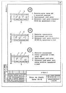 Конструкция пола подземного паркинга